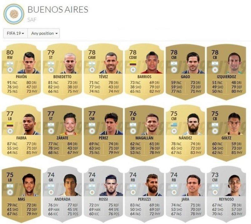 """Así se vería Boca como """"Buenos Aires"""". Aún no trascendió la camiseta."""
