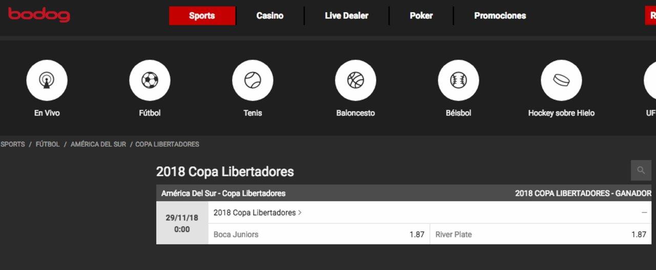 Apuesta para ganador de la Copa Libertadores (Bodog)