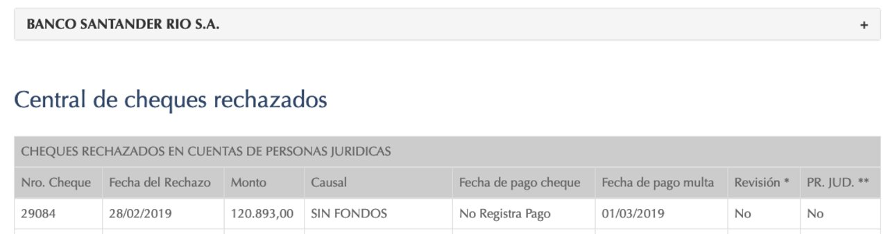 Imagen de la web del BCRA donde figuran los cheques rechazados de cada entidad. Este cheque aún figura hoy lunes 25 como rechazado por falta de fondos.