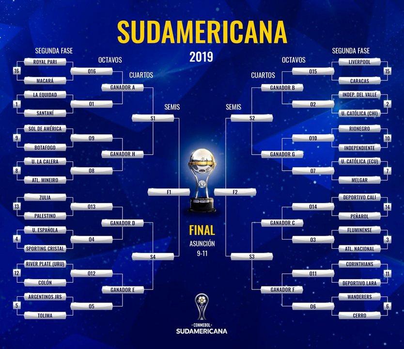 Eliminatorias Rusia 2020 Sudamerica Calendario.Las Eliminatorias Sudamericanas Para Qatar 2022 Ya Tienen