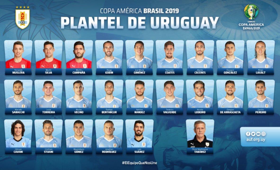 """Estos son los 23 de Uruguay, confirmados por el """"Maestro"""" Tábarez."""