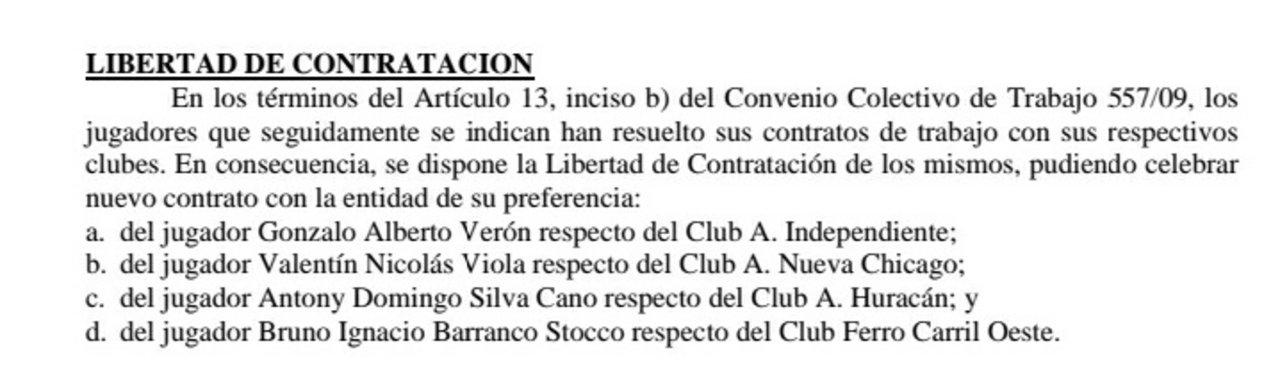 Decisión del Tribunal de Disciplina de AFA sobre Bruno Barranco