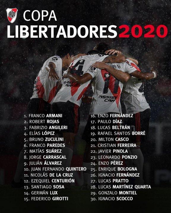 La lista que tenía River en marzo para la Copa Libertadores