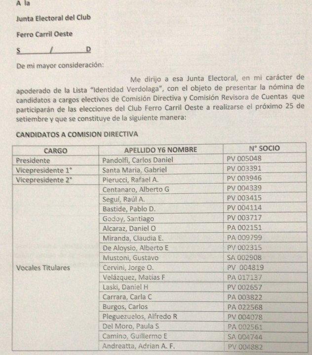 La lista para el nuevo mandato en la conducción dirigencial de Ferro. (Vía: El Show de Ferro)