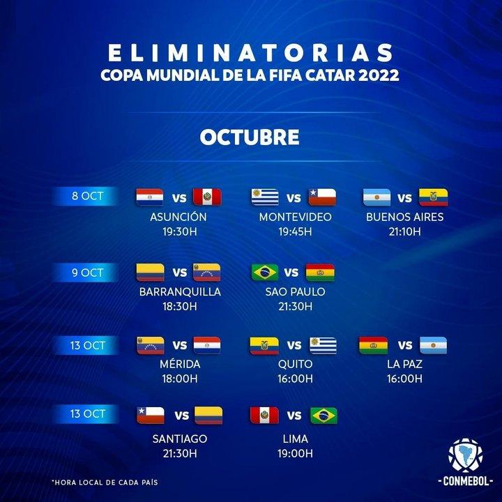 Fechas y horarios confirmados de Conmebol por las Eliminatorias sudamericanas