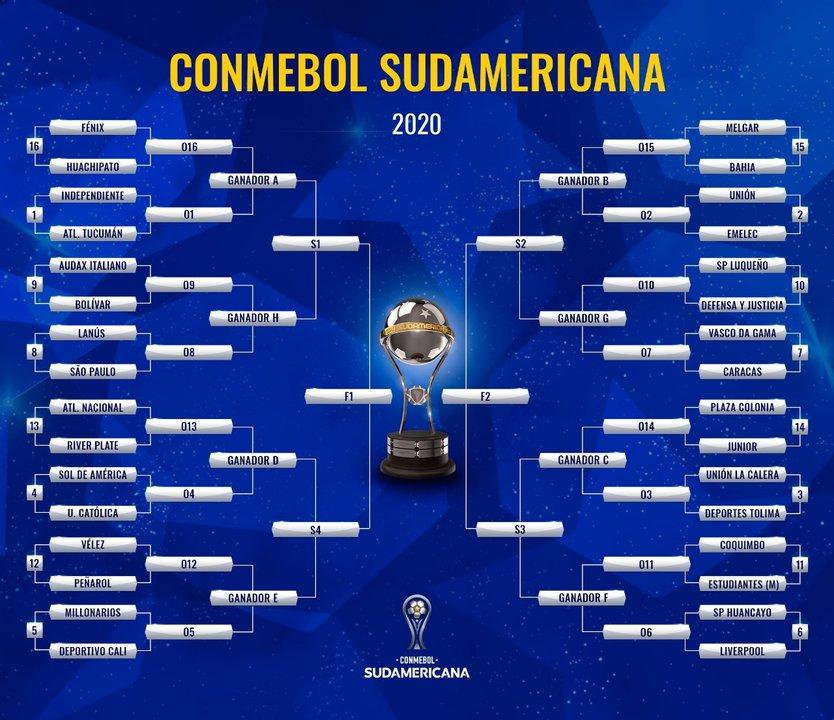 El cuadro definitivo por los cruces de Copa Sudamericana