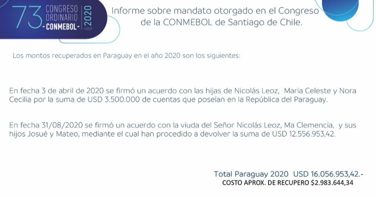 El detalle de lo recuperado de las cuentas de Leoz en procesos judiciales en Paraguay.