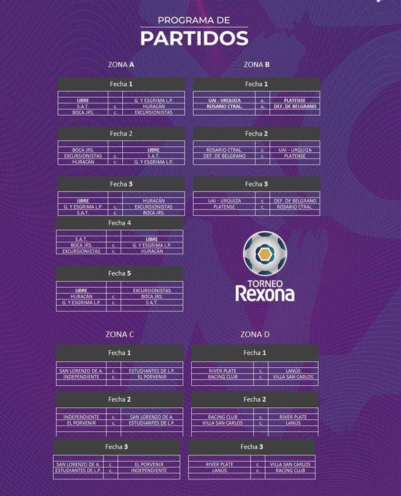 Fixture del Torneo Femenino. Foto: AFA.