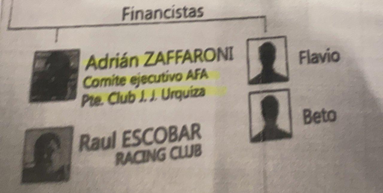 Parte de la denuncia a la que Data Clave accedió en exclusiva. Zaffaroni, involucrado como un financista de las empresas para la reventa de entradas.