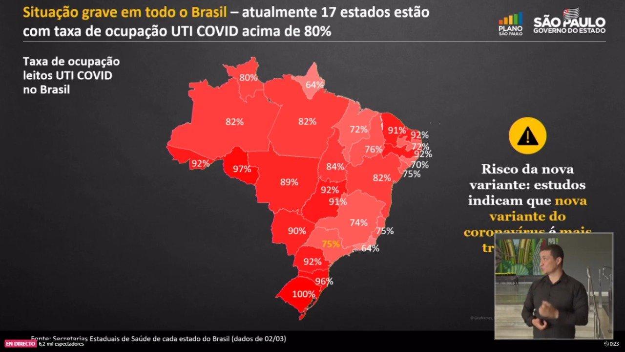 Mapa de ocupación de camas en Brasil. Mucha preocupación por la variante Amazonas.