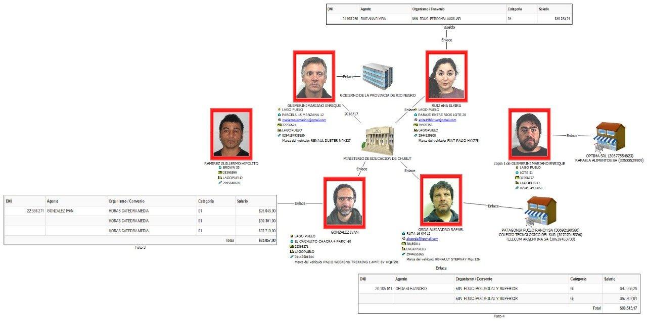 Los cinco detenidos hoy.